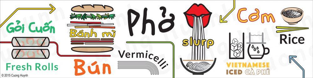 Pho restaurant mural design