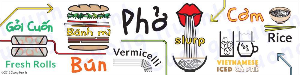 Pho Restaurant Mural-Full Mural Size