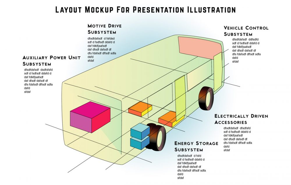 Layout mockup for presentation